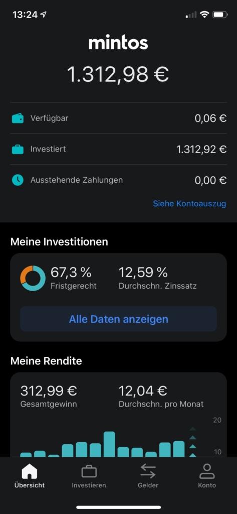 Mintos App Übersicht